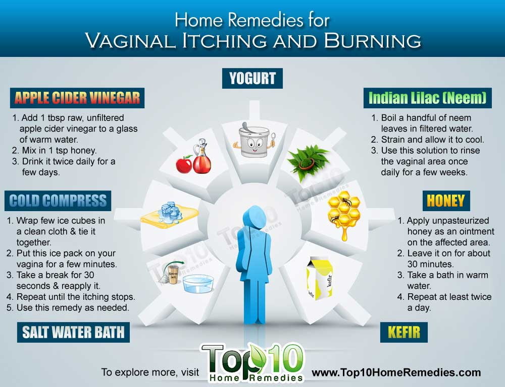 what-causes-vaginal-tingling-buring-and-irritation-home-remedies-for-itchy-vaginal